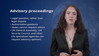 2.1 An Introduction to the International Court of Justice