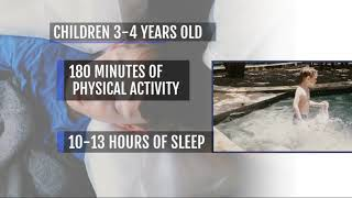 Ask Dr. Nandi: Exercise, sleep, screens – New guidelines for children under 5