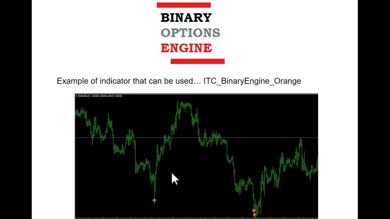 Interested in trading binary options on your mobile