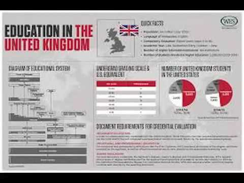 29  UK Education System  Study in the UK   International Student 640x360