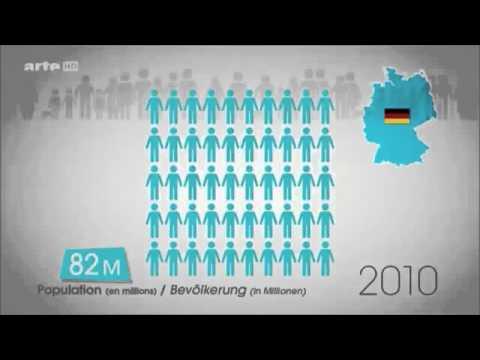 Deutschland stirbt aus - Antwort der Politik: mehr Einwanderung und mehr Berufsfrauen
