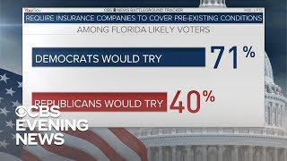 Health care a top issue for Florida voters in midterms