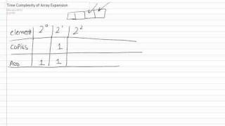 Array Expansion Time Complexity Part 1/2