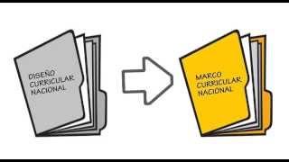 Conociendo el Marco Curricular Nacional: ¿Cómo aprenderemos en el Perú?