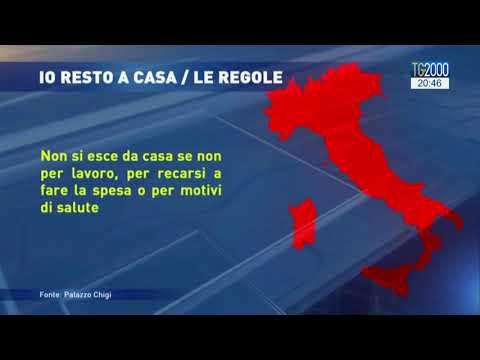 Coronavirus, e regole del lockdown in Italia. SCHEDA