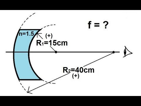 Physics - Optics: Lensmaker's Equation (5 of 5) Vision Correction Lens (Glasses)