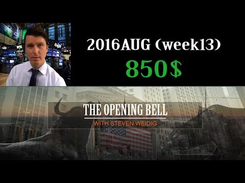 Live Trading Room Emini S&P 500 2016 August (week13)