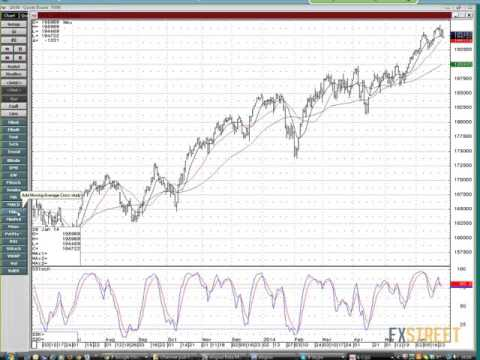 Carol Harmer: Technical Overview Of The Markets For July