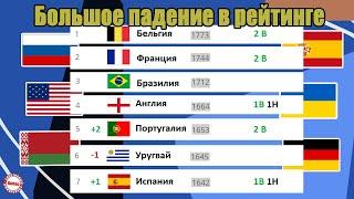 Рейтинга ФИФА: У кого самое большое падение в ноябре? cмотреть видео онлайн бесплатно в высоком качестве - HDVIDEO
