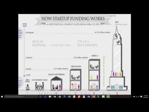 Leo Kanell - How Startup Funding Works