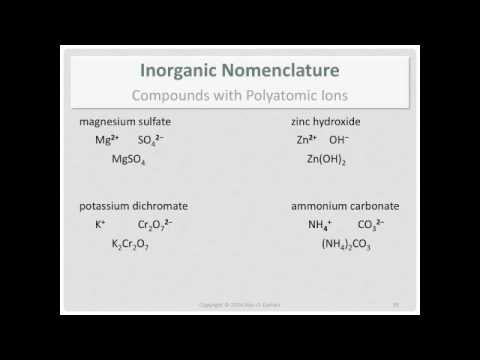 Inorganic Nomenclature Compounds With Polyatomic Ions