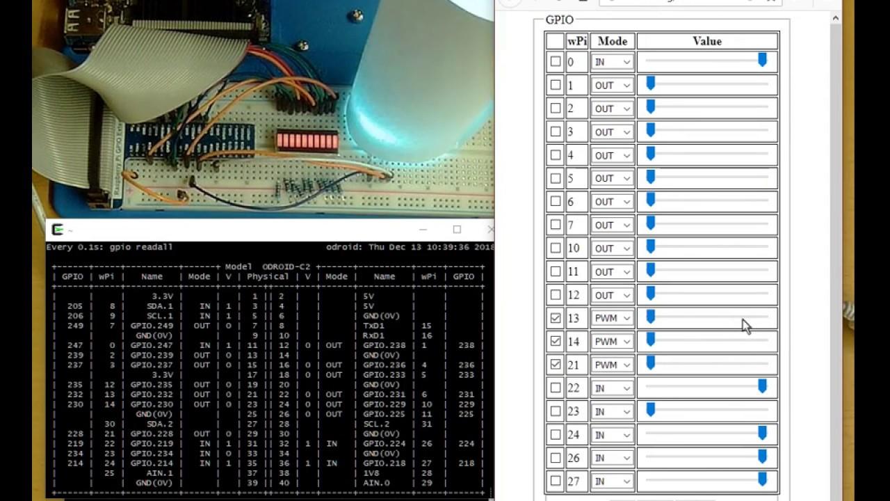 Web app to control Raspberry Pi/ODROID-C2 GPIOs