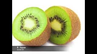 Top 10 kiwi producing countries