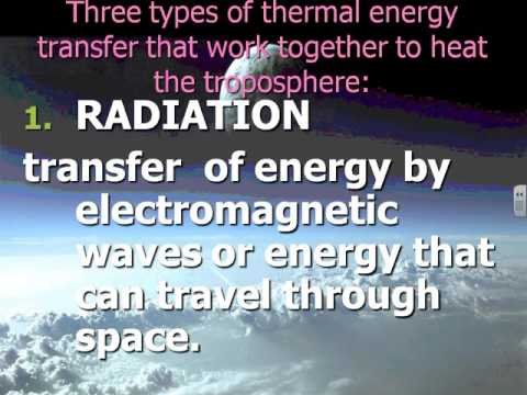 Atmosphere  Energy Transfer