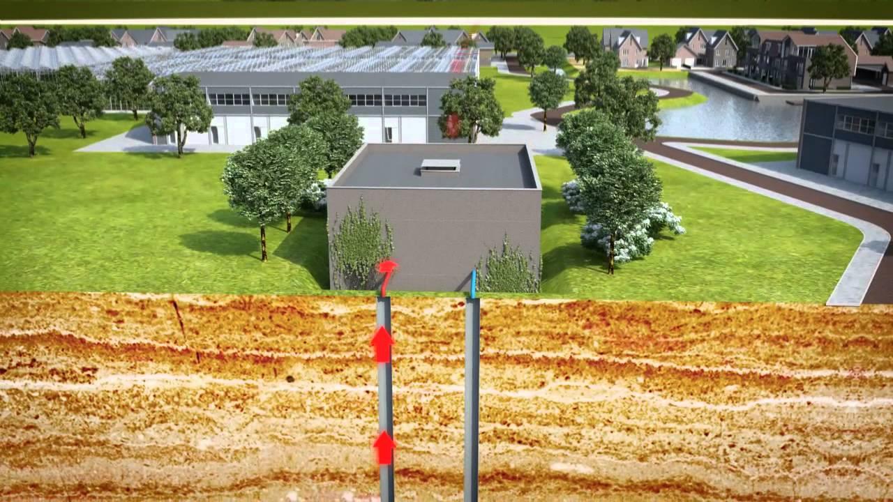 Zo werkt aardwarmte (geothermie)
