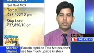 Trading Ideas By Aditya Birla Money