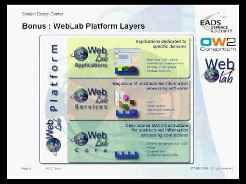 WebLab Demo