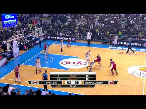 Marcus Williams show - 17 points (out of 19) in 2nd half (Partizan - Zvezda, 19.4.2015)