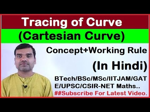 Tracing of Cartesian Curve in Hindi(Part-I)