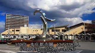 日本の都市圏人口ランキング 2015年版 150位~101位