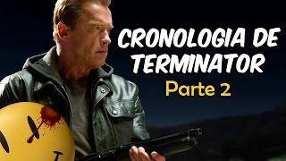 Cronología de Terminator – Parte 2: Explicación de Terminator: Genesys