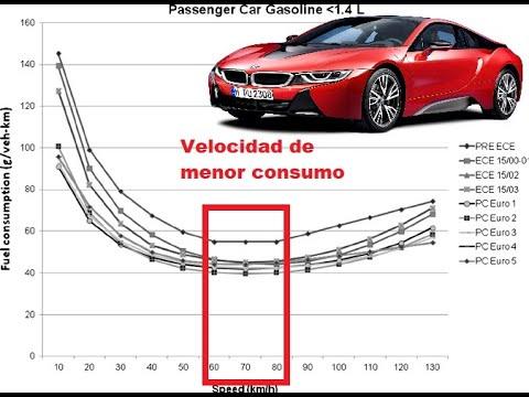 A que velocidad consume menos combustible un coche. Autopista. Gasolina. Gasoil. Eficiencia. Auto