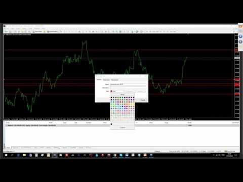 XM สัมมนา Forex ออนไลน์ฟรี (ครั้งที่ 1) - การสร้างกราฟ Line Charts, Bar Charts, Candlesticks