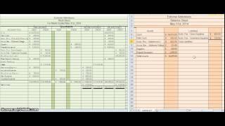 Creating a Balance Sheet