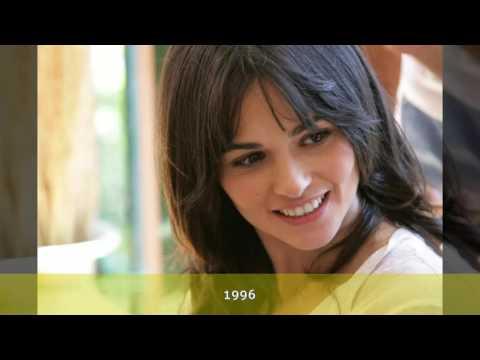 Romina Mondello - Biografia