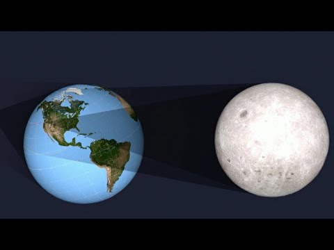 Preparing for the total solar eclipse