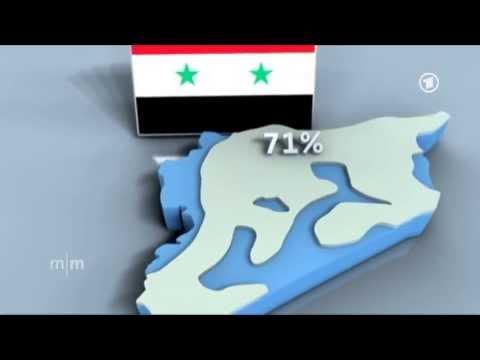 Syrien: Hintergründe zum