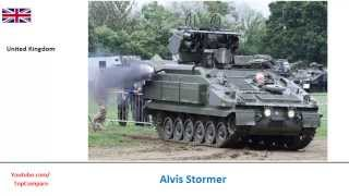 ASCOD vs Alvis Stormer, fighting vehicles Key features comparison