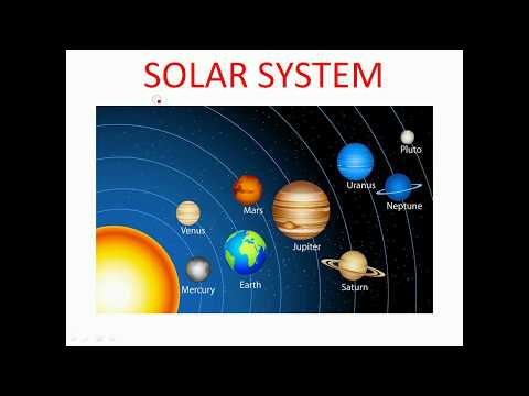 Solar System Geography  Video 1