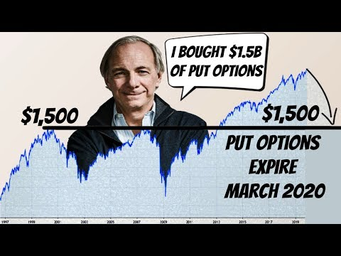 Here Is Why Ray Dalio Bets Against The Market By Buying $1.5 Billion Put Options (2020)