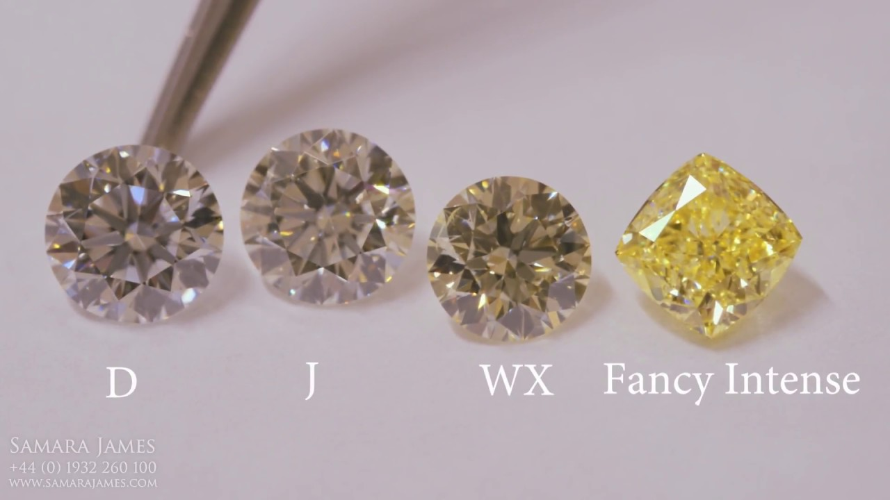 What Are Fancy Yellow Diamonds Youtube