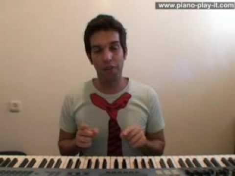 Music Tempo (Allegro, Moderato, Andante, Adagio, Fermata, Riterdando) (Lesson 25)