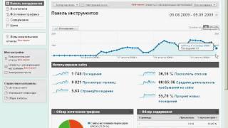 Отчетность в Google Analytics (7/12)