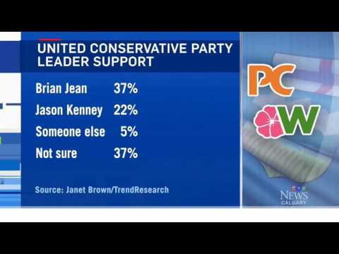 Brian Jean leads Jason Kenney in latest poll