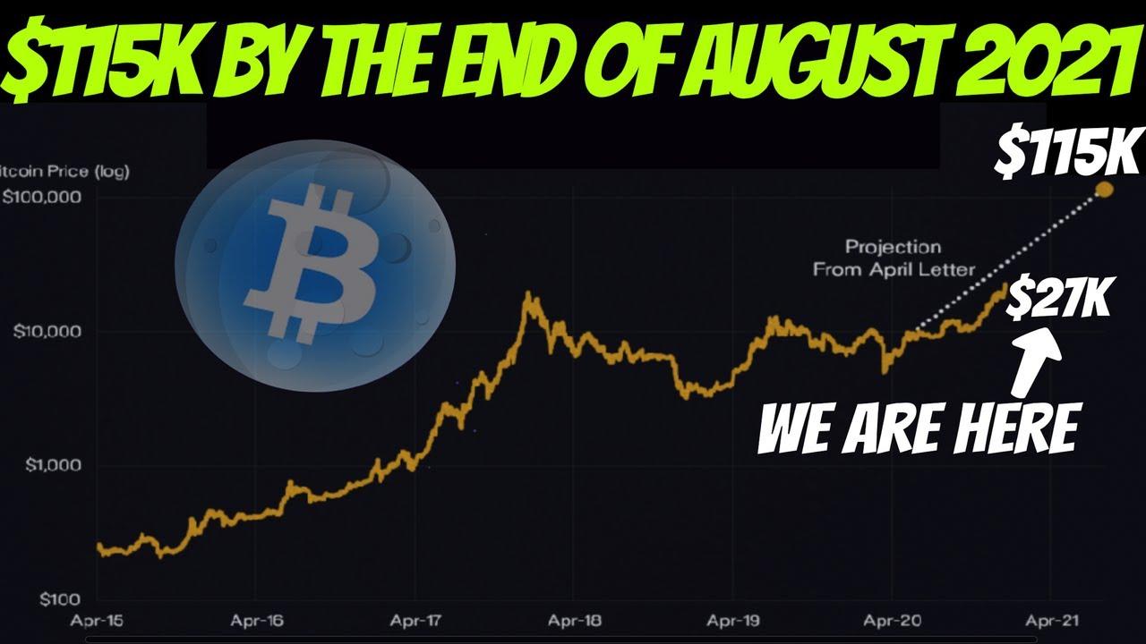 bitcoin august 2021 internet minijob