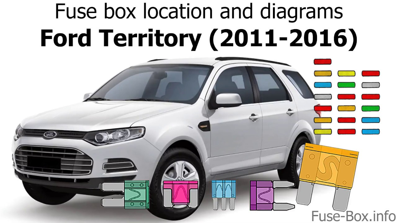 Fuse box location and diagrams: Ford Territory (2011-2016) - YouTube | Ford Territory Fuse Box Diagram |  | YouTube