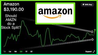 Amazon stock (amzn) quick technical ...