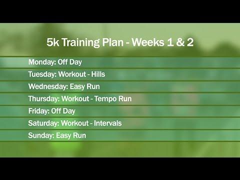 5k Training Plan for Beginners Part 1