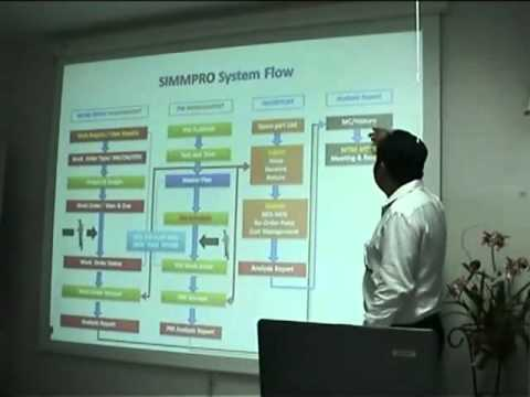 SIMMPRO IMPLEMENT SYSTEMS