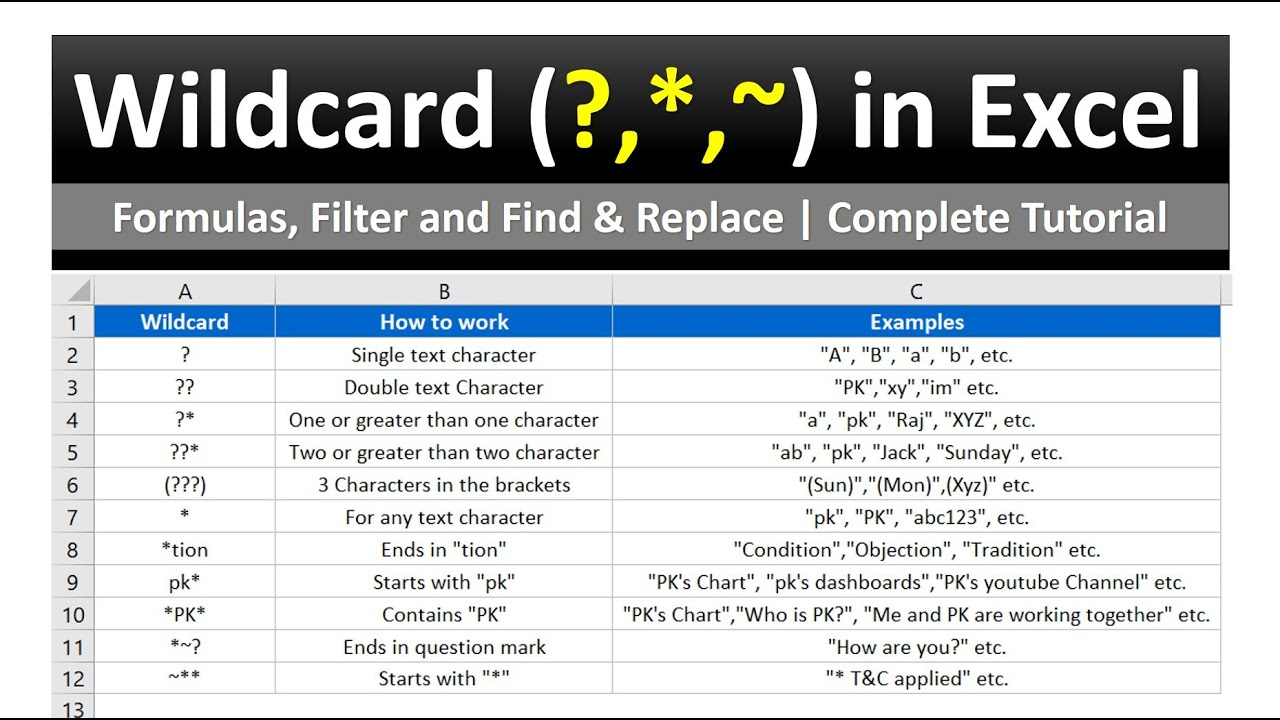 Wildcard in Microsoft Excel  Use in Formulas, Filters and Find & Replace    Complete tutorial