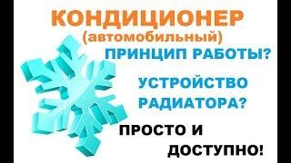 видео Радиаторы автокондиционера