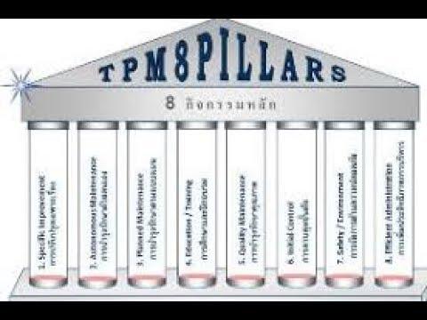 Tpm Pdf File