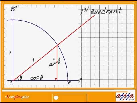 Trigonometry Unit Circle sin cos tan cot sec sosec 1 - YouTube