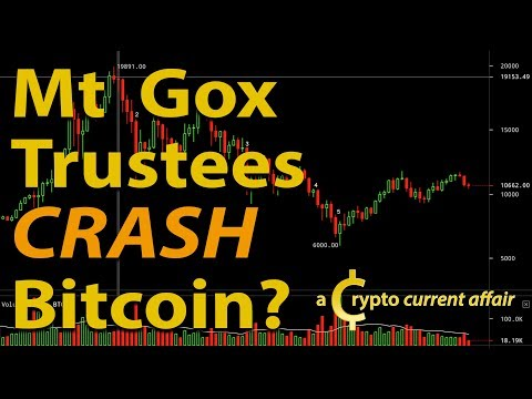 Why are we crashing again? Mt Gox Trustees Crash Bitcoin & Market technical Analysis- Ep14