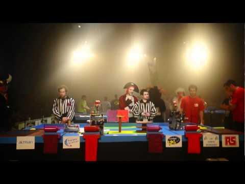 telecom robotics vs Setautomatix  2012
