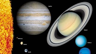Solar System Introduction - Summary of the Planets